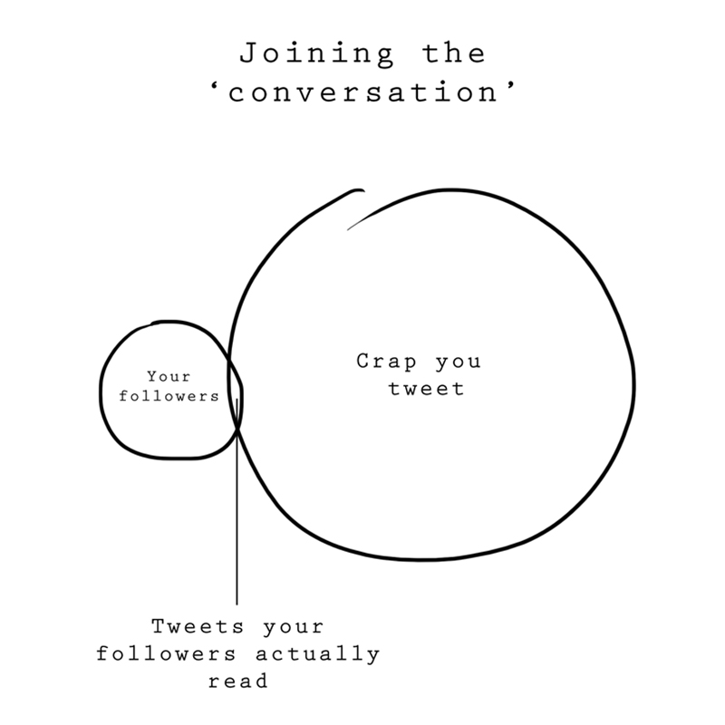 View 'Joining the 'conversation'