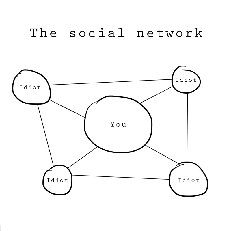 View 'The Social Network